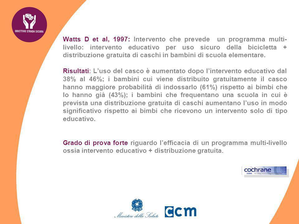 Watts D et al, 1997: Intervento che prevede un programma multi-livello: intervento educativo per uso sicuro della bicicletta + distribuzione gratuita di caschi in bambini di scuola elementare.