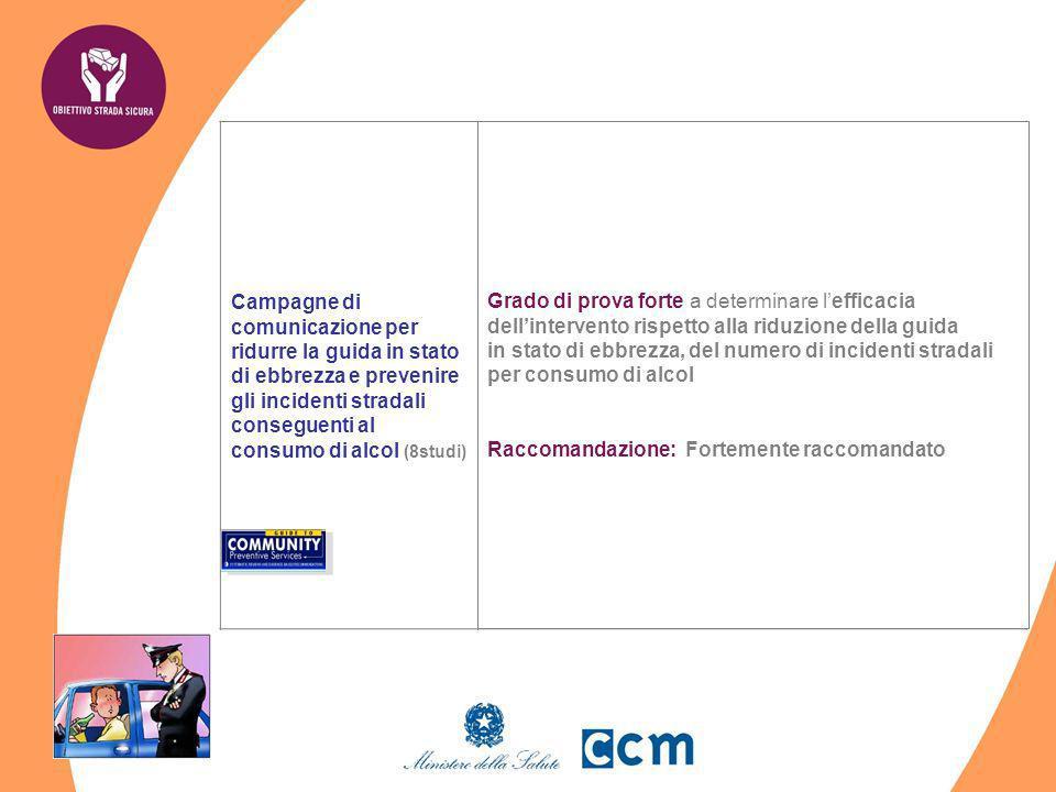 Campagne di comunicazione per ridurre la guida in stato di ebbrezza e prevenire gli incidenti stradali conseguenti al consumo di alcol (8studi)