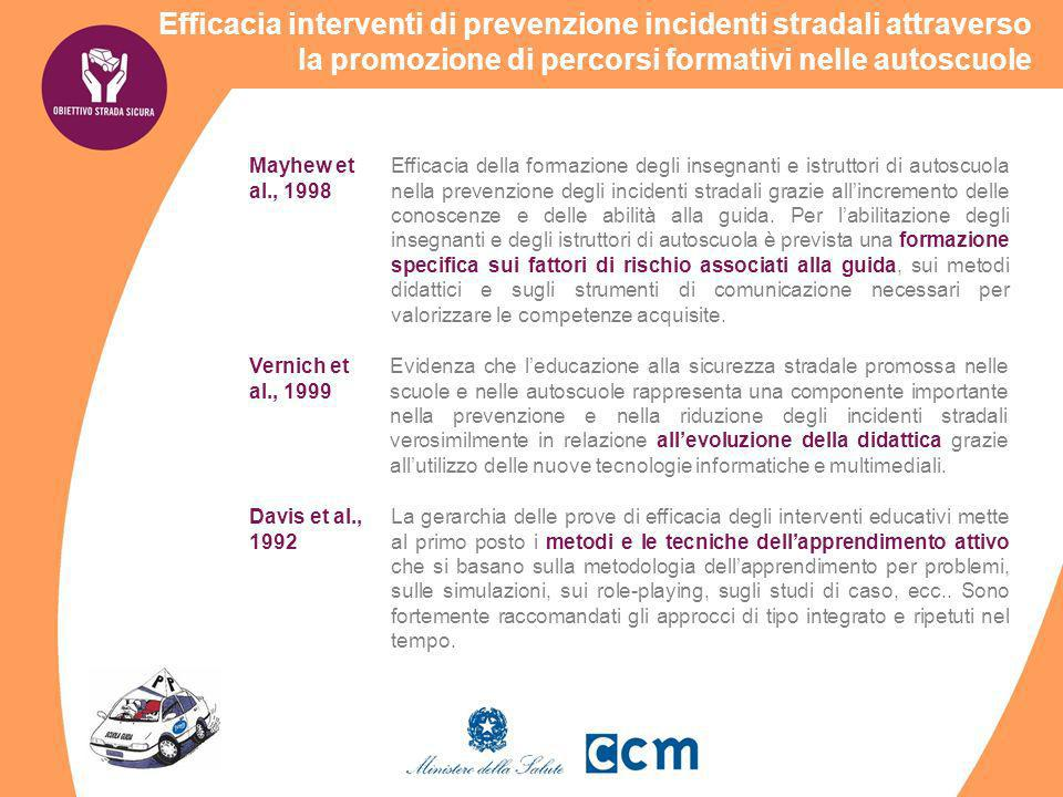 Efficacia interventi di prevenzione incidenti stradali attraverso la promozione di percorsi formativi nelle autoscuole