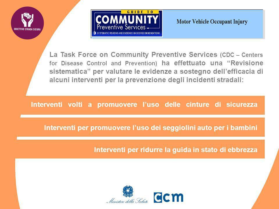 La Task Force on Community Preventive Services (CDC – Centers for Disease Control and Prevention) ha effettuato una Revisione sistematica per valutare le evidenze a sostegno dell'efficacia di alcuni interventi per la prevenzione degli incidenti stradali: