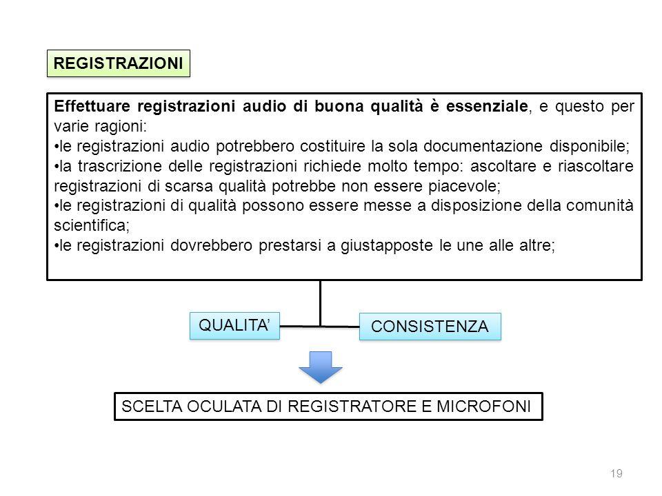 REGISTRAZIONI Effettuare registrazioni audio di buona qualità è essenziale, e questo per varie ragioni: