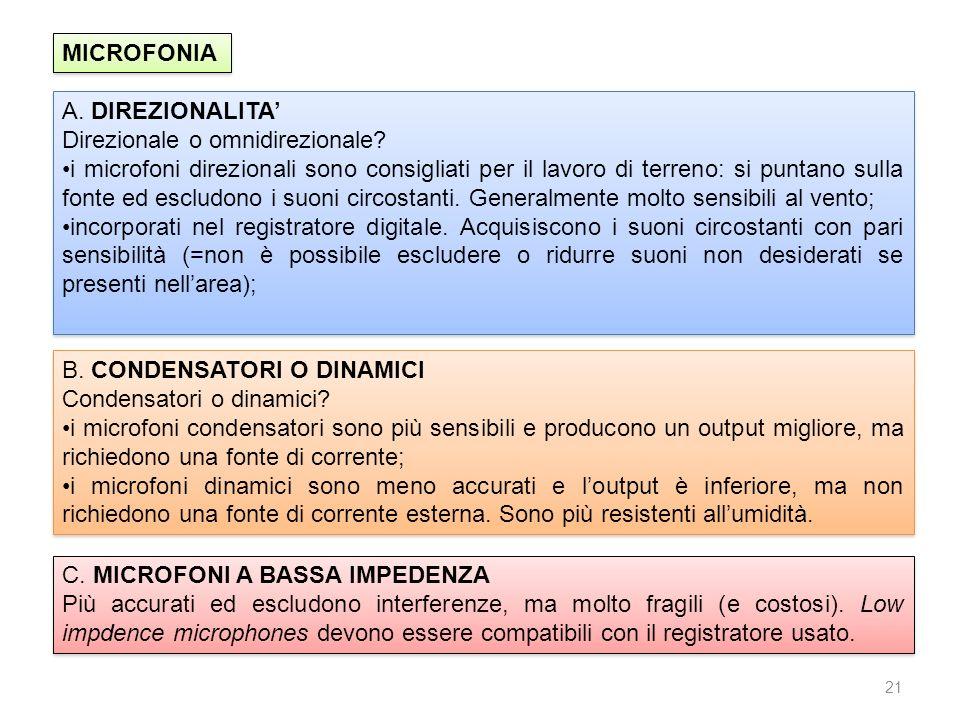 MICROFONIA A. DIREZIONALITA' Direzionale o omnidirezionale