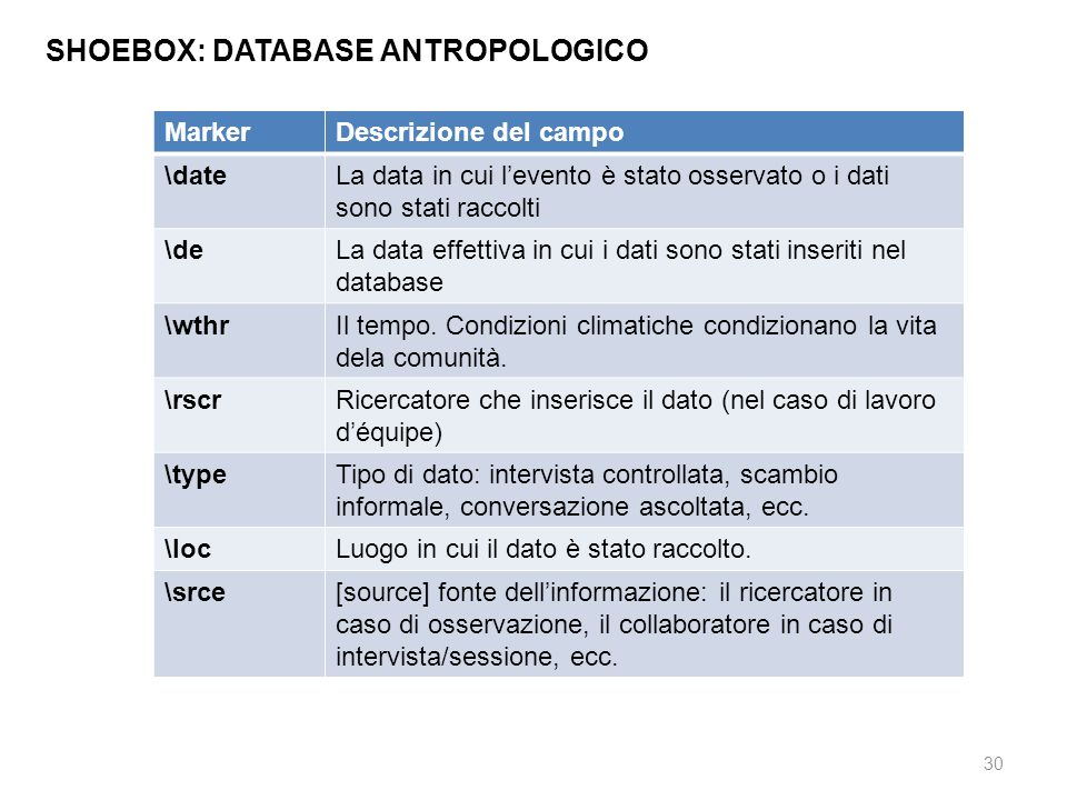 SHOEBOX: DATABASE ANTROPOLOGICO