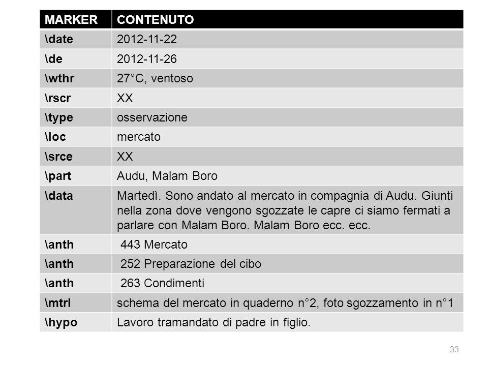 MARKER CONTENUTO. \date. 2012-11-22. \de. 2012-11-26. \wthr. 27°C, ventoso. \rscr. XX. \type.