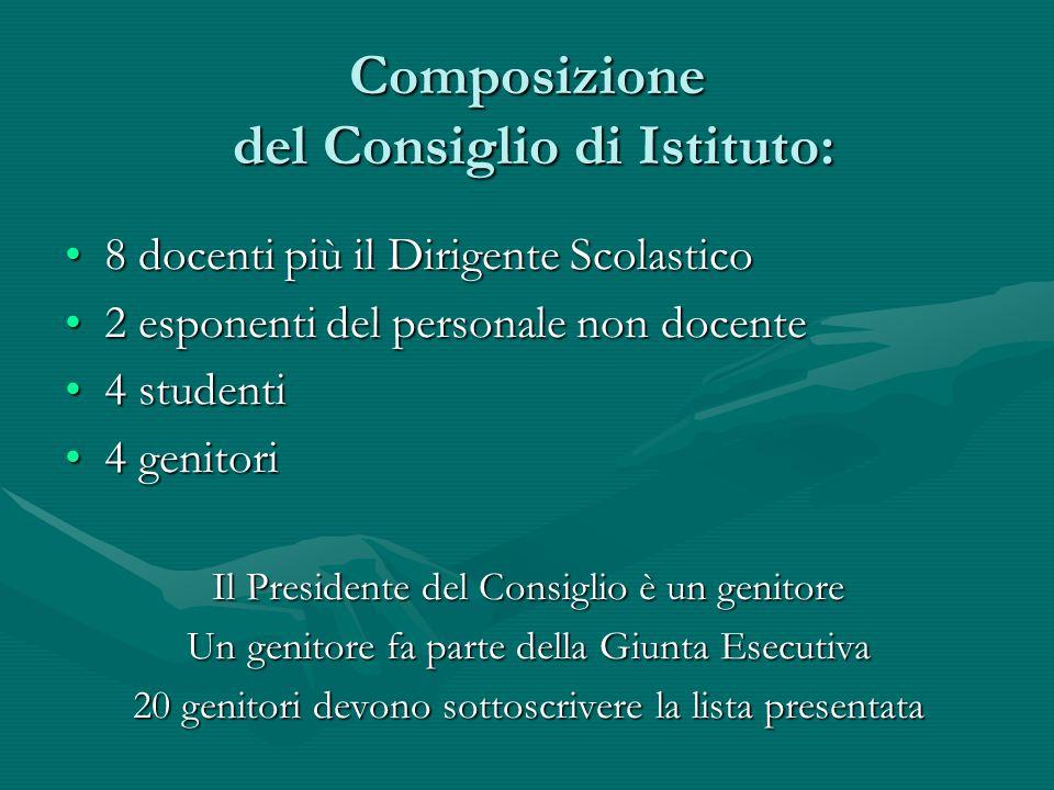 Composizione del Consiglio di Istituto: