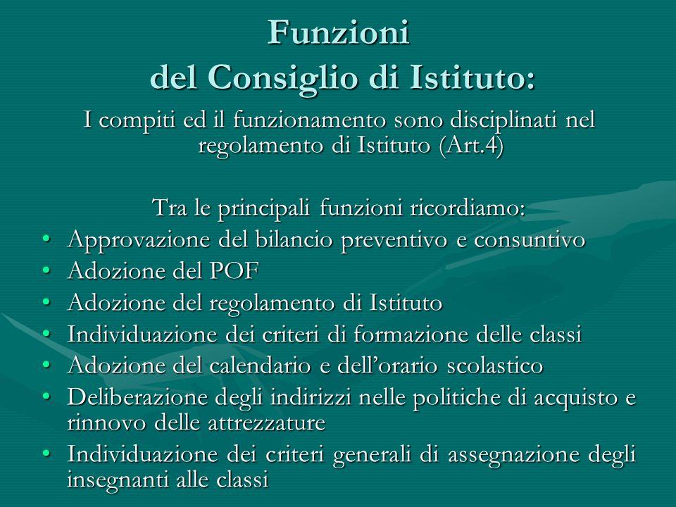 Funzioni del Consiglio di Istituto: