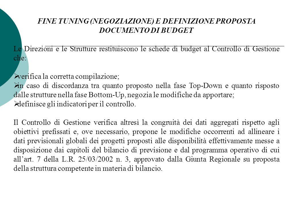FINE TUNING (NEGOZIAZIONE) E DEFINIZIONE PROPOSTA DOCUMENTO DI BUDGET