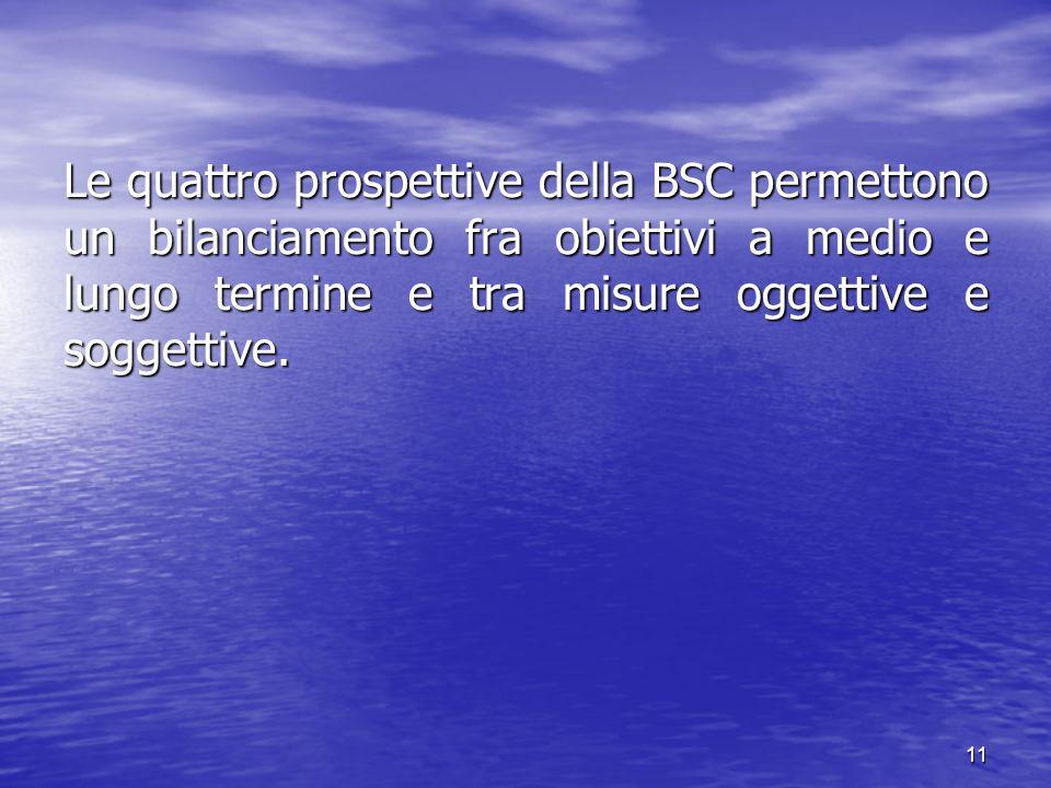 Le quattro prospettive della BSC permettono un bilanciamento fra obiettivi a medio e lungo termine e tra misure oggettive e soggettive.