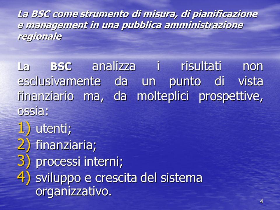 sviluppo e crescita del sistema organizzativo.