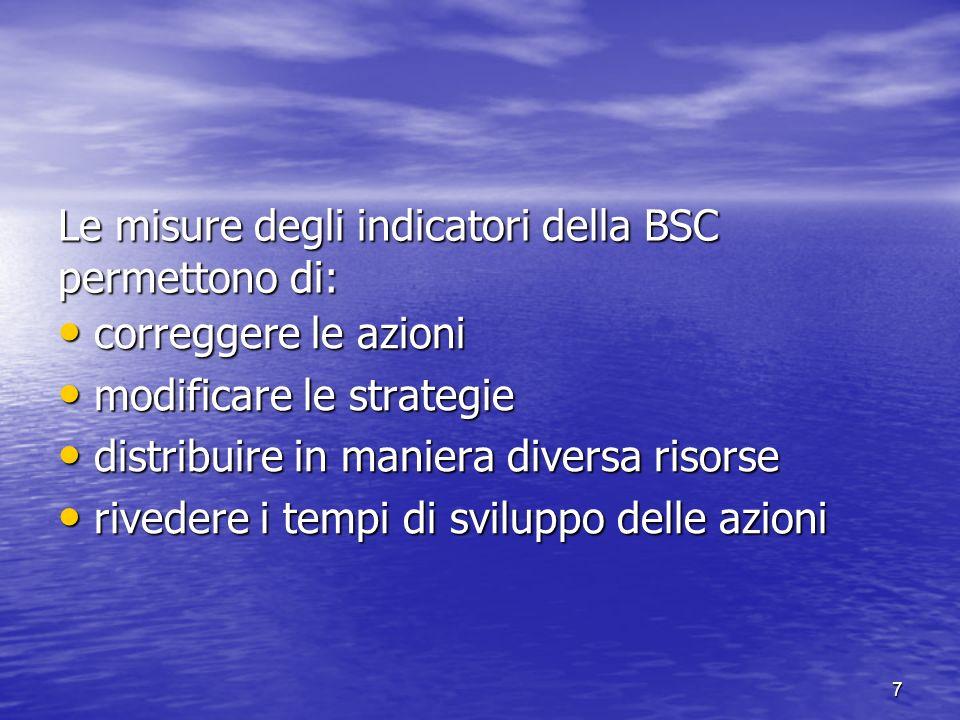 Le misure degli indicatori della BSC permettono di: