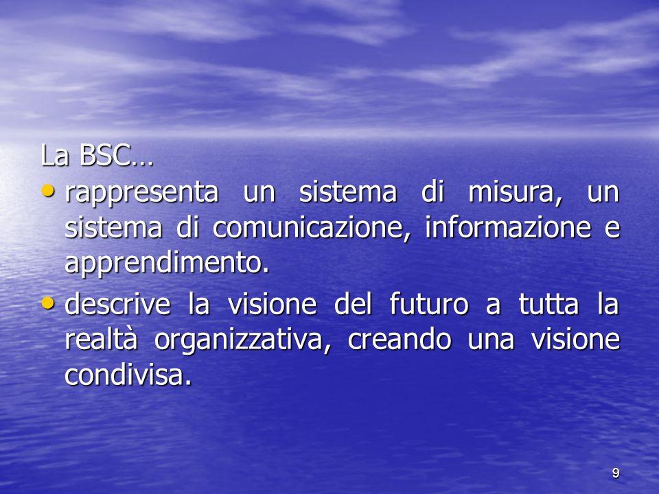La BSC…rappresenta un sistema di misura, un sistema di comunicazione, informazione e apprendimento.