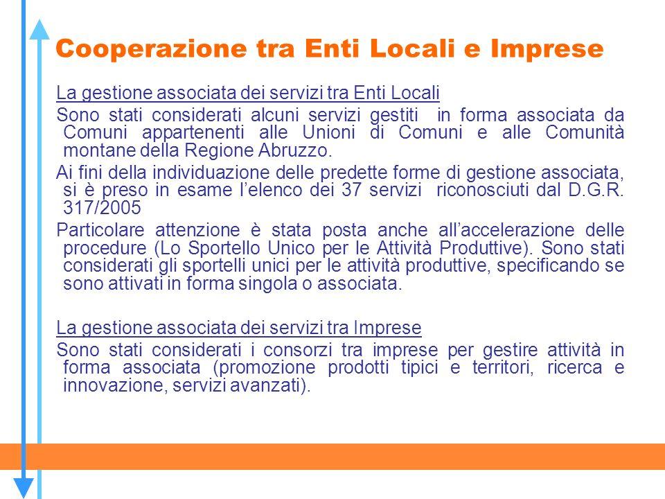 Cooperazione tra Enti Locali e Imprese