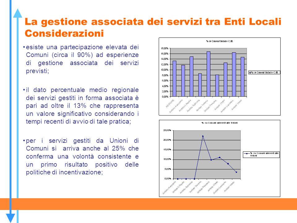 La gestione associata dei servizi tra Enti Locali Considerazioni