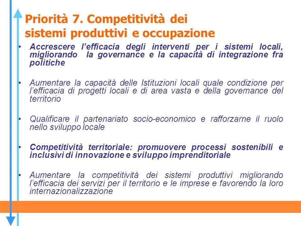 Priorità 7. Competitività dei sistemi produttivi e occupazione