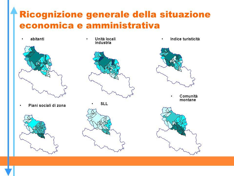 Ricognizione generale della situazione economica e amministrativa