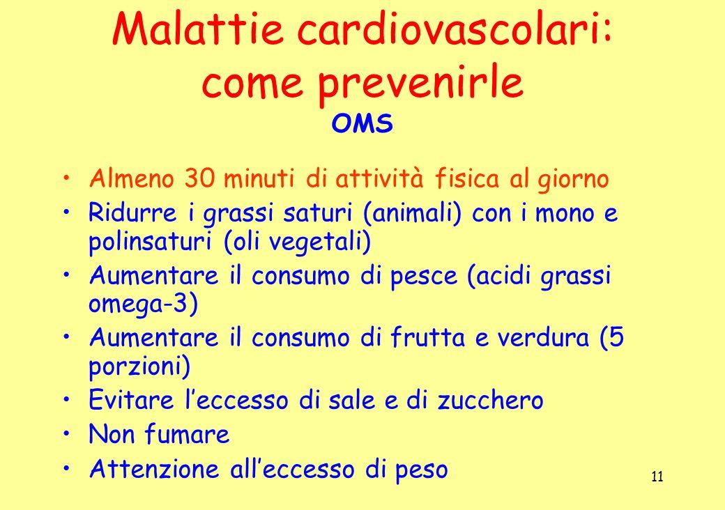 Malattie cardiovascolari: come prevenirle OMS
