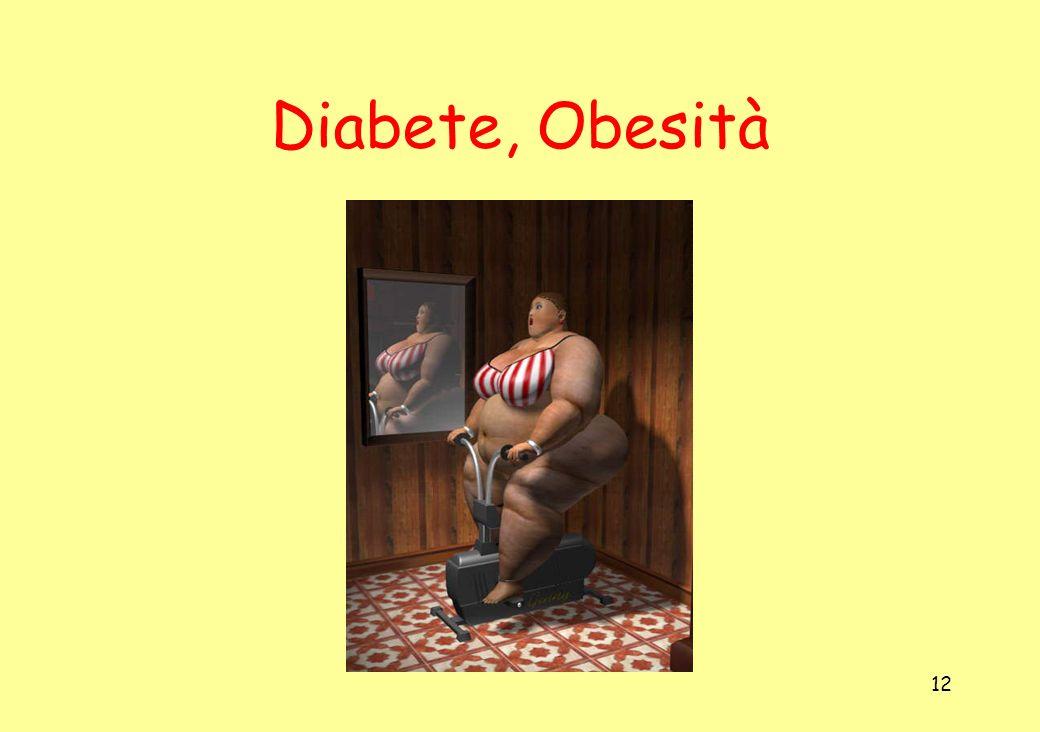 Diabete, Obesità