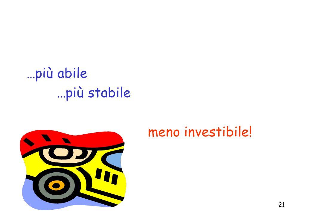 …più abile …più stabile meno investibile!