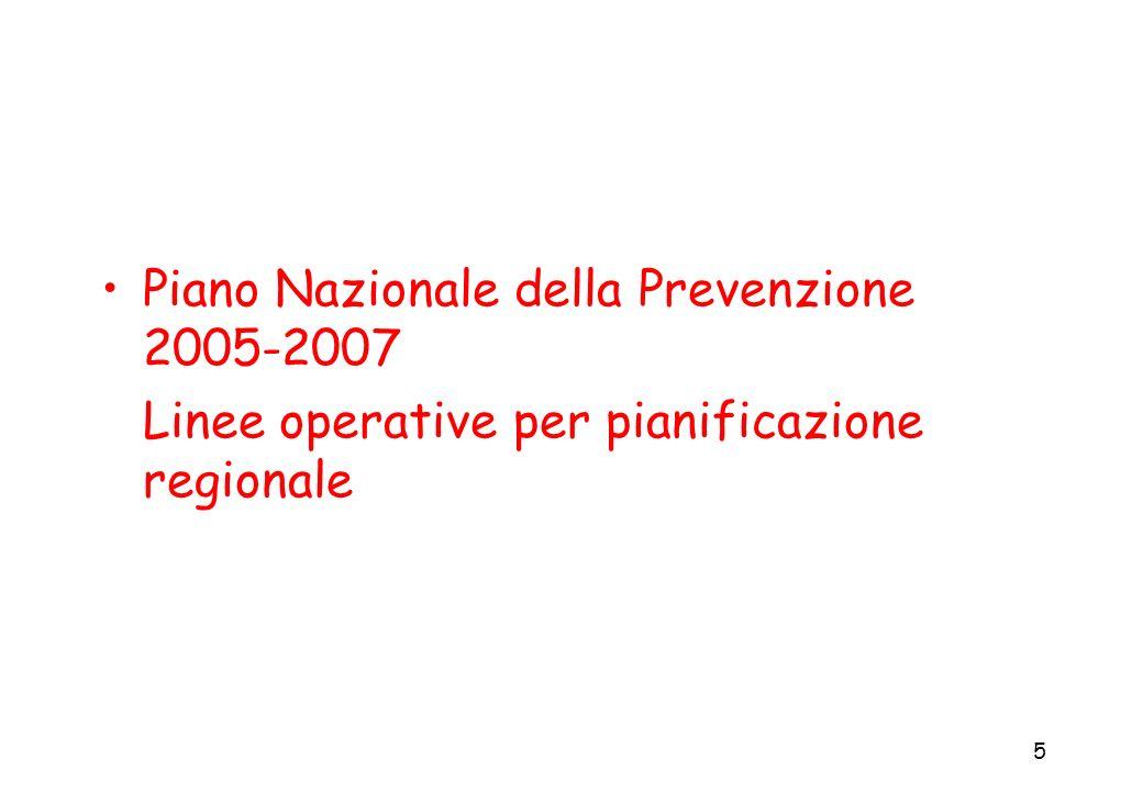 Piano Nazionale della Prevenzione 2005-2007