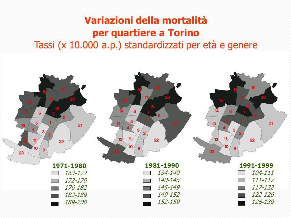 Variazioni della mortalità