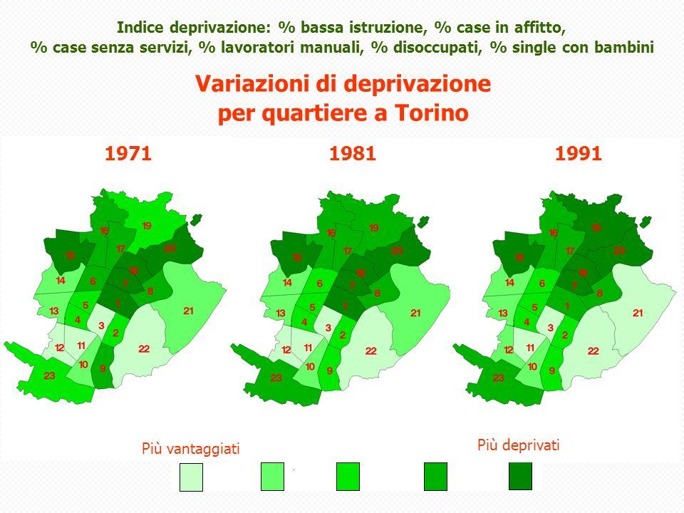 Variazioni di deprivazione per quartiere a Torino