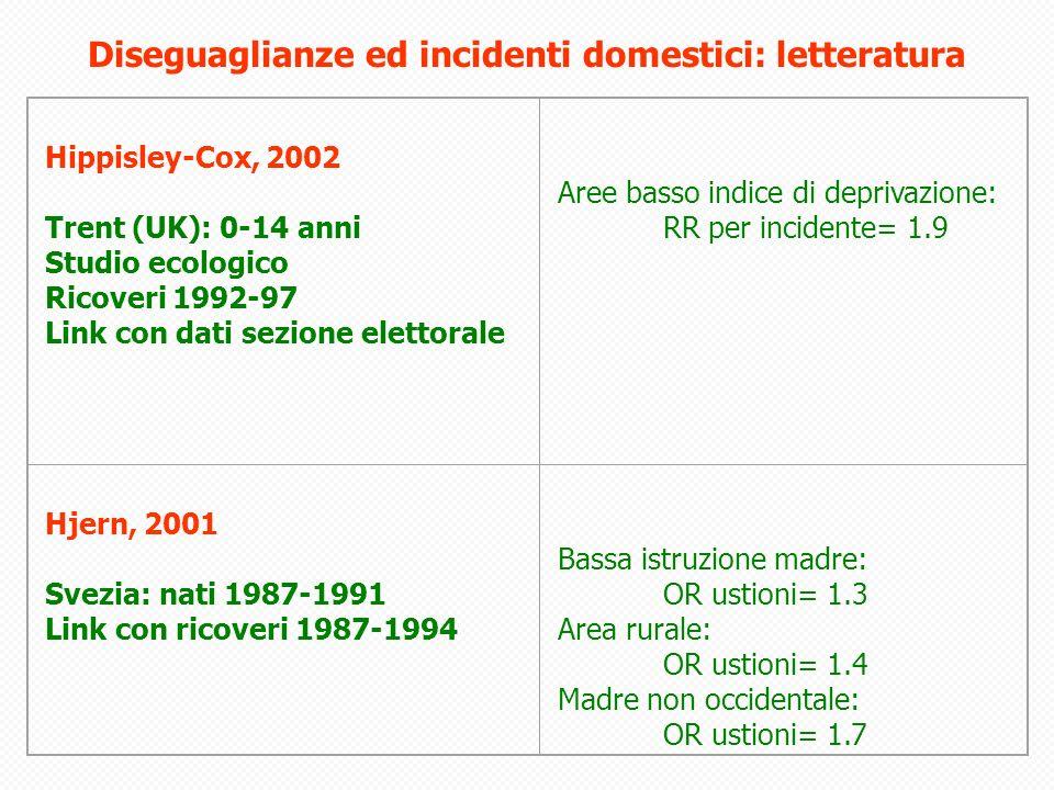 Diseguaglianze ed incidenti domestici: letteratura