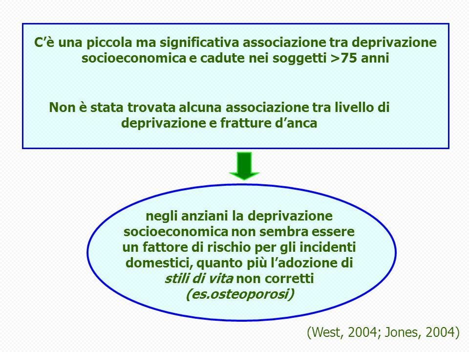 negli anziani la deprivazione socioeconomica non sembra essere un fattore di rischio per gli incidenti domestici, quanto più l'adozione di stili di vita non corretti (es.osteoporosi)