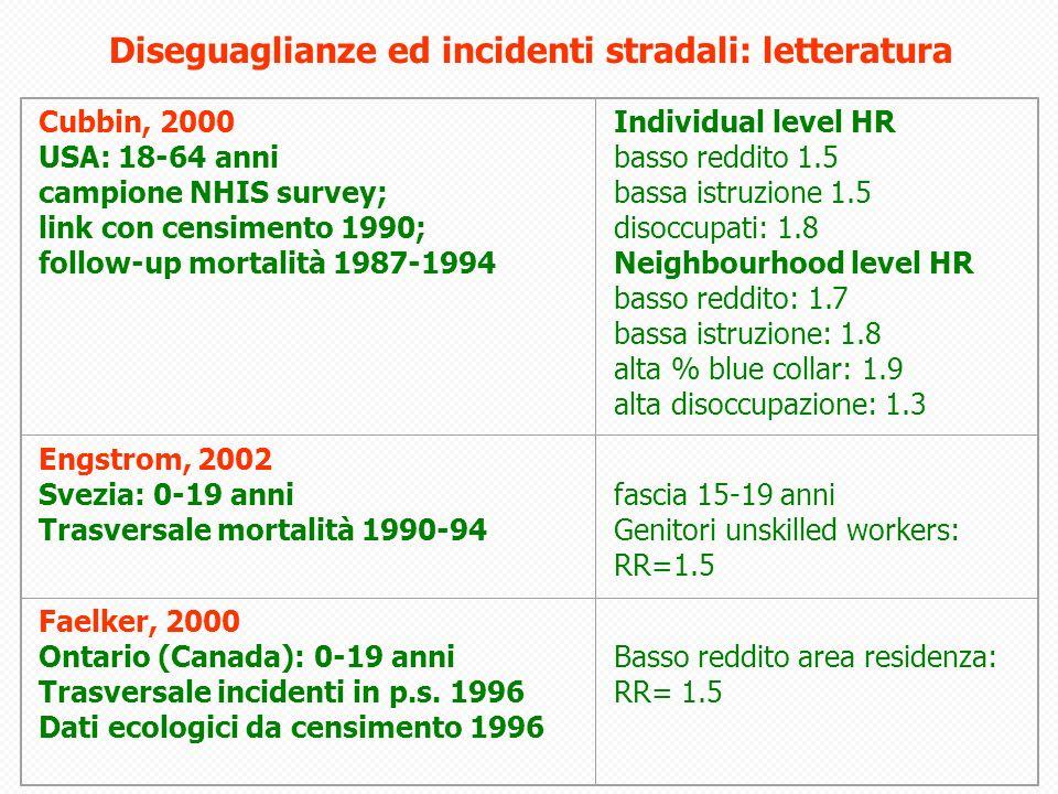 Diseguaglianze ed incidenti stradali: letteratura