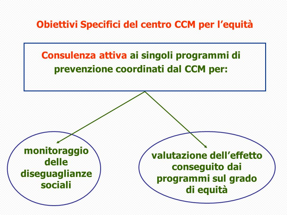 Obiettivi Specifici del centro CCM per l'equità