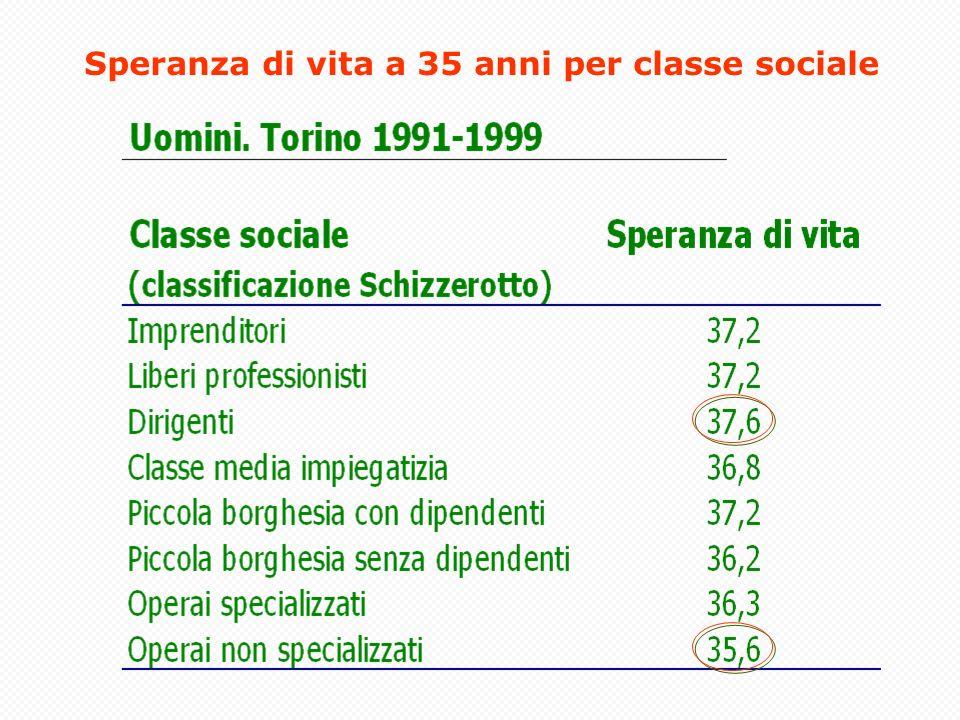 Speranza di vita a 35 anni per classe sociale