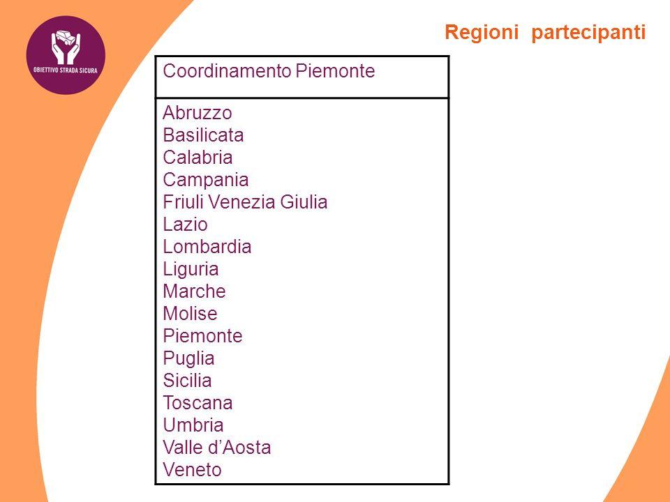 Regioni partecipanti Coordinamento Piemonte Abruzzo Basilicata