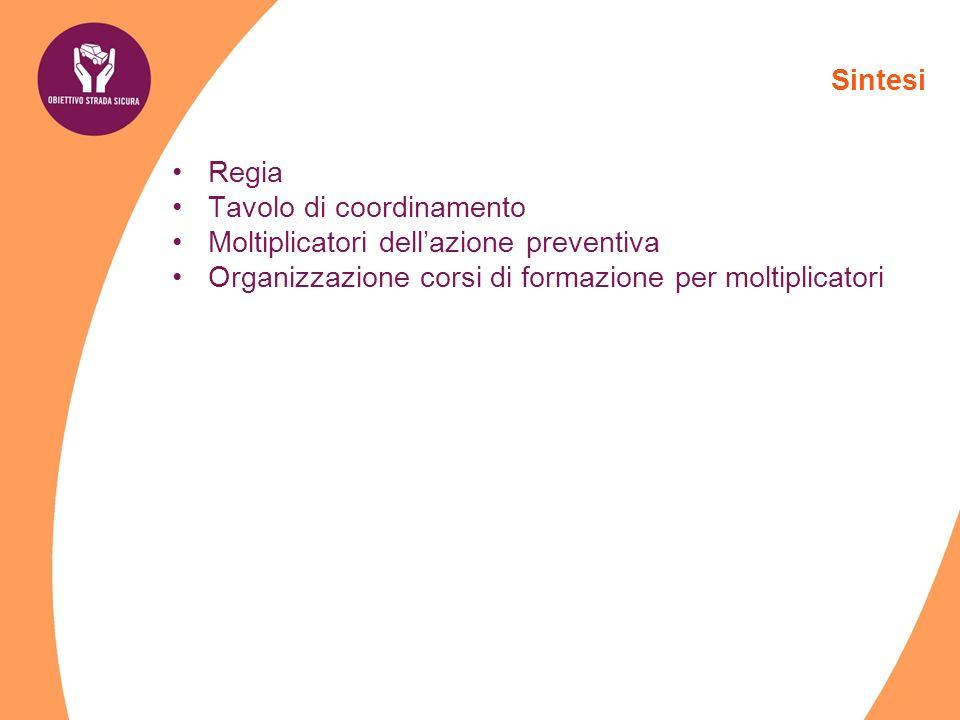 Sintesi Regia. Tavolo di coordinamento. Moltiplicatori dell'azione preventiva.