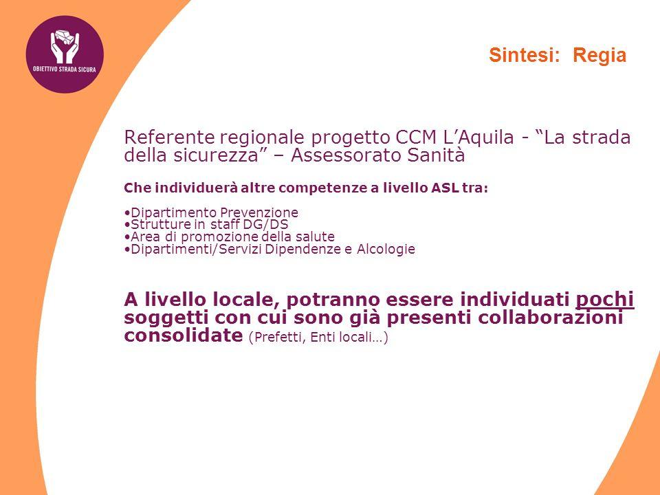 Sintesi: Regia Referente regionale progetto CCM L'Aquila - La strada della sicurezza – Assessorato Sanità.