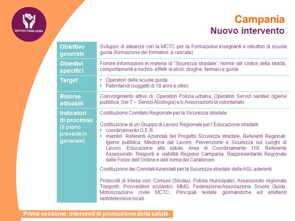 Campania Nuovo intervento