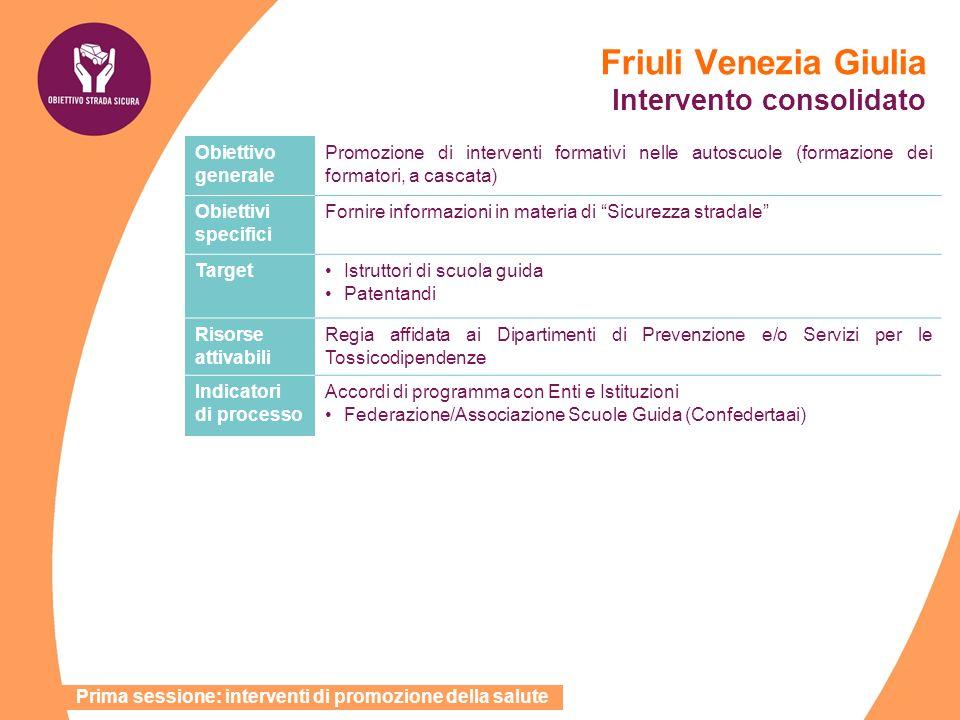 Friuli Venezia Giulia Intervento consolidato