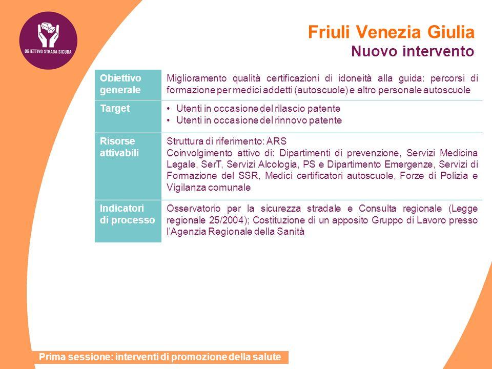 Friuli Venezia Giulia Nuovo intervento