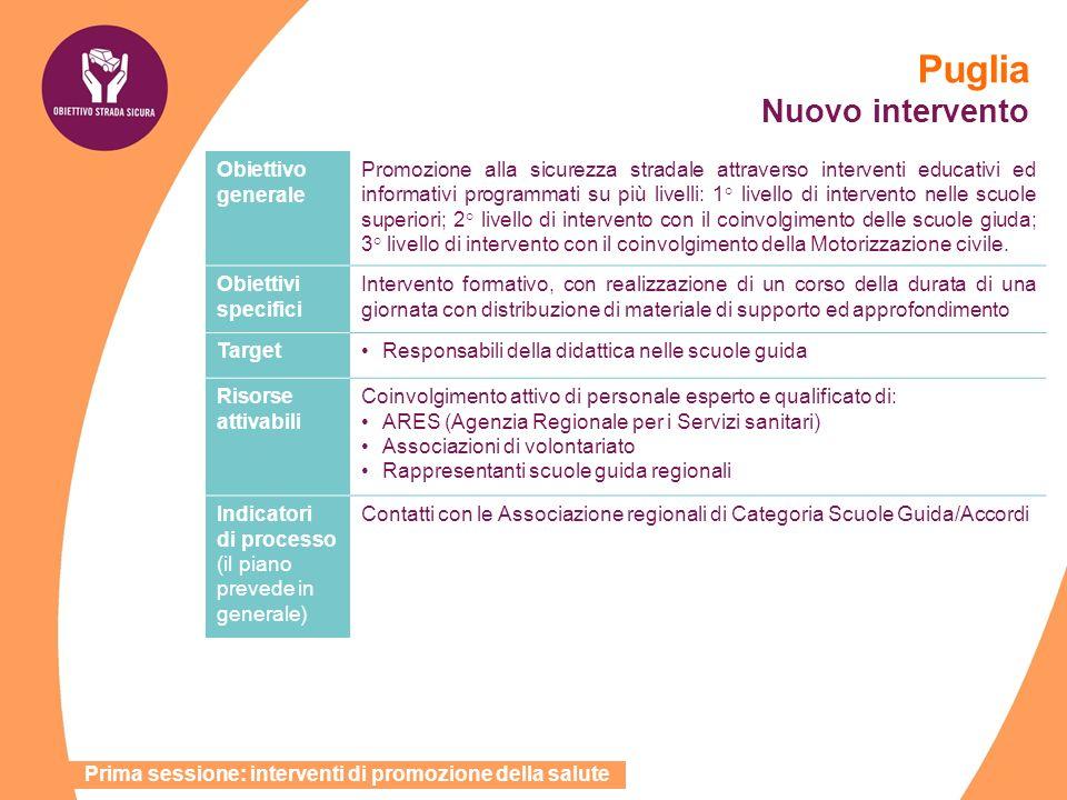 Puglia Nuovo intervento