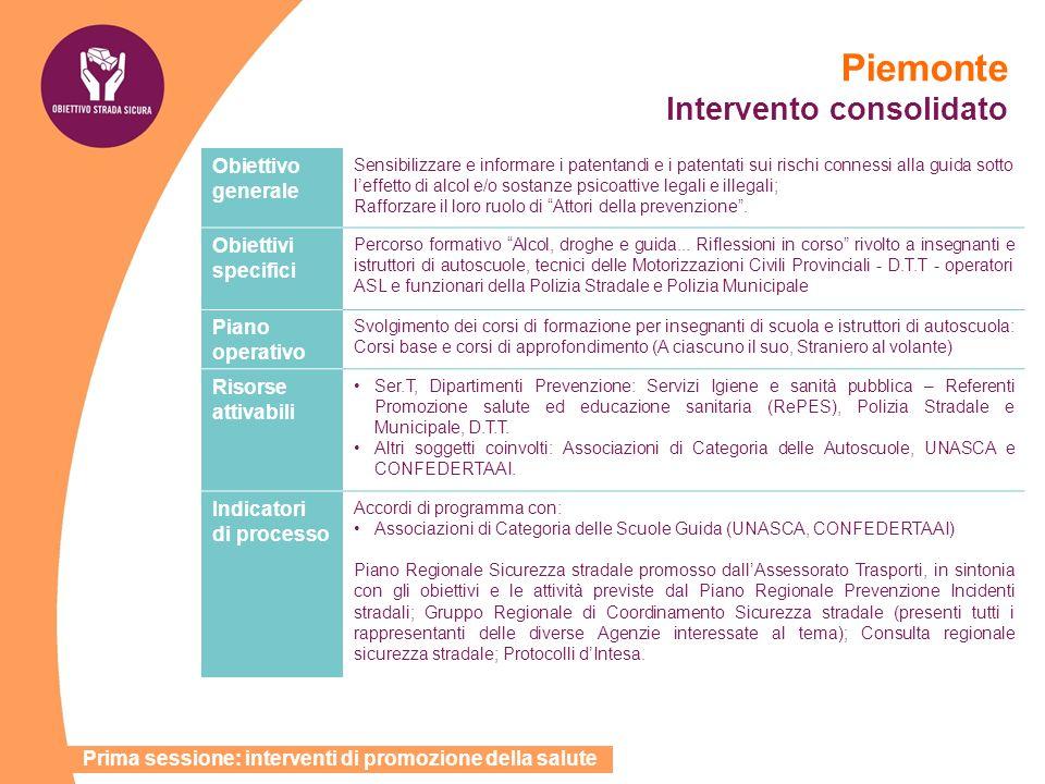 Piemonte Intervento consolidato