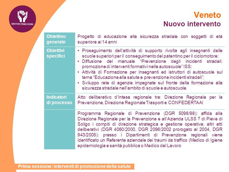 Veneto Nuovo intervento