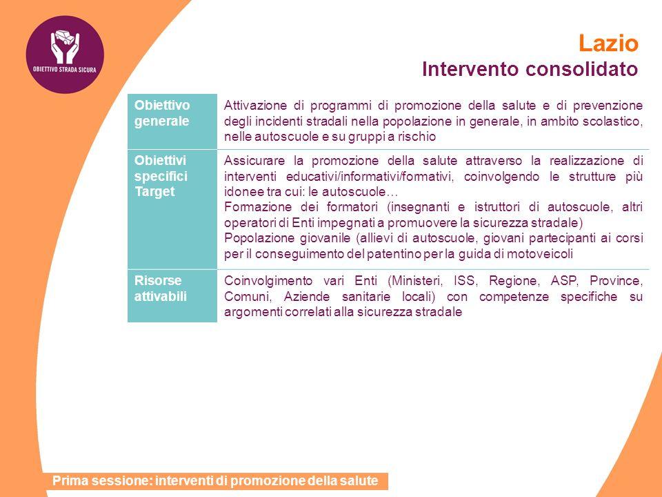 Lazio Intervento consolidato