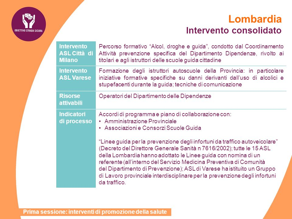 Lombardia Intervento consolidato