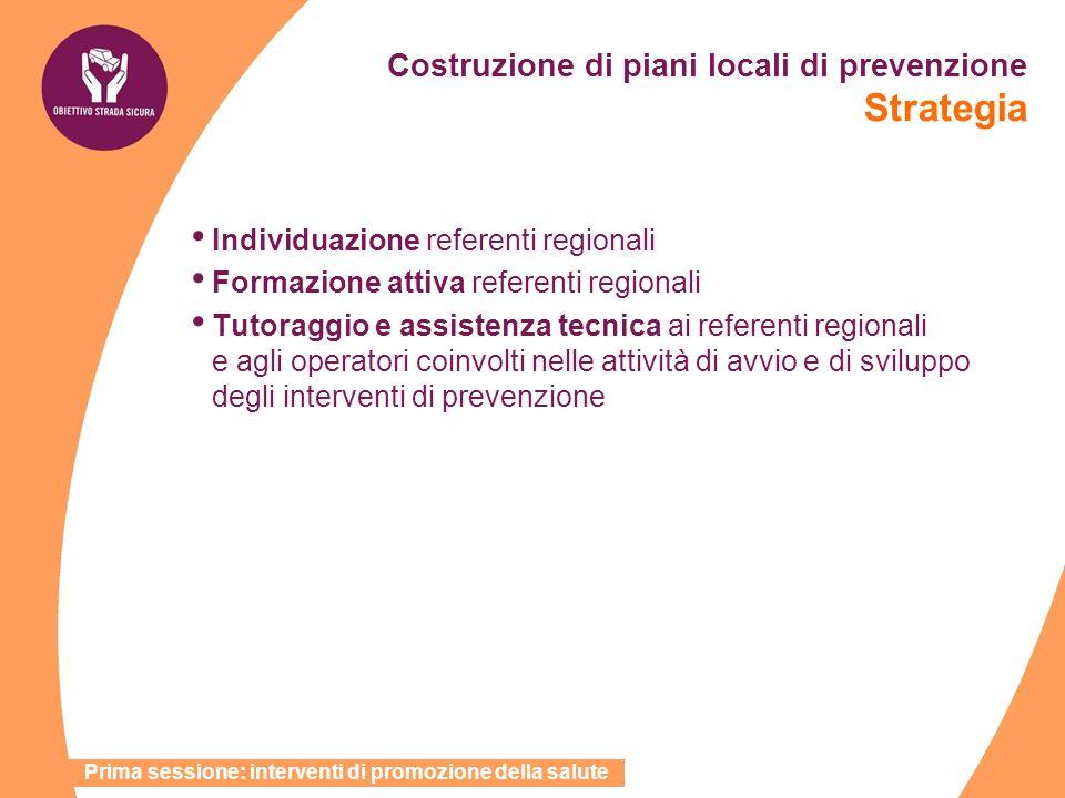 Costruzione di piani locali di prevenzione Strategia