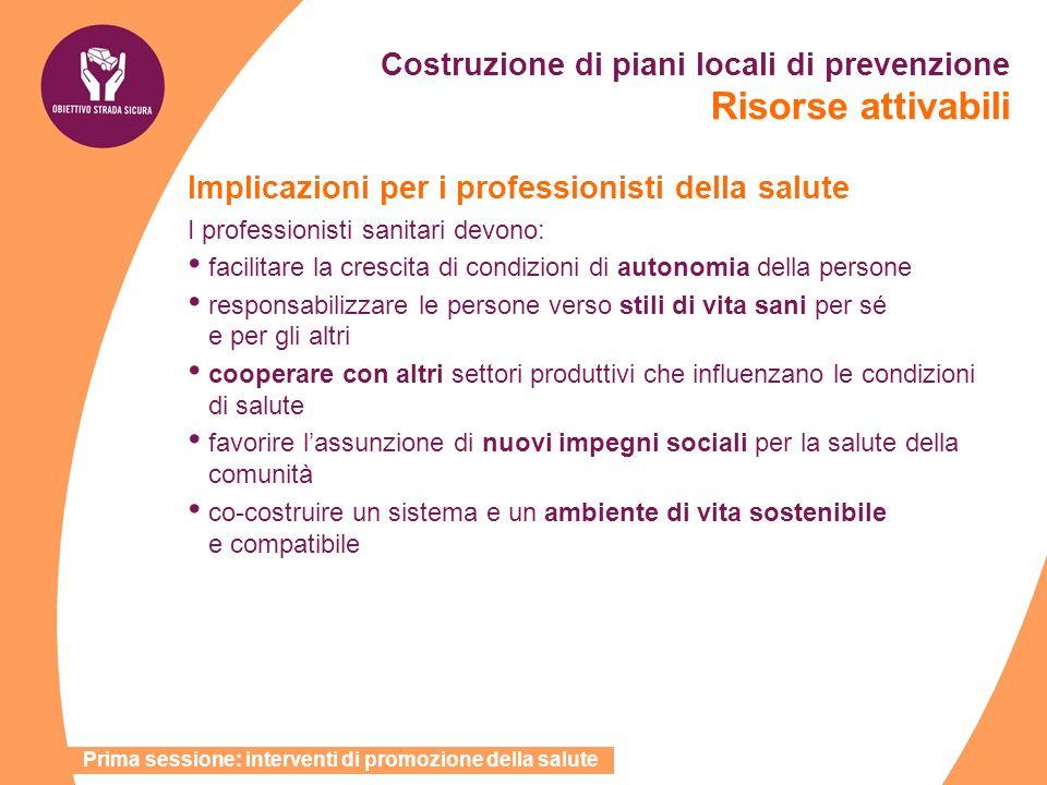 Costruzione di piani locali di prevenzione Risorse attivabili