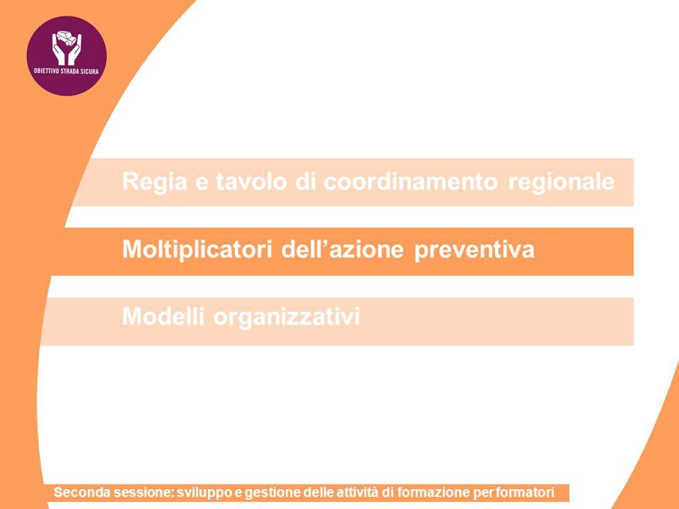Regia e tavolo di coordinamento regionale