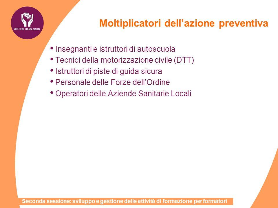 Moltiplicatori dell'azione preventiva