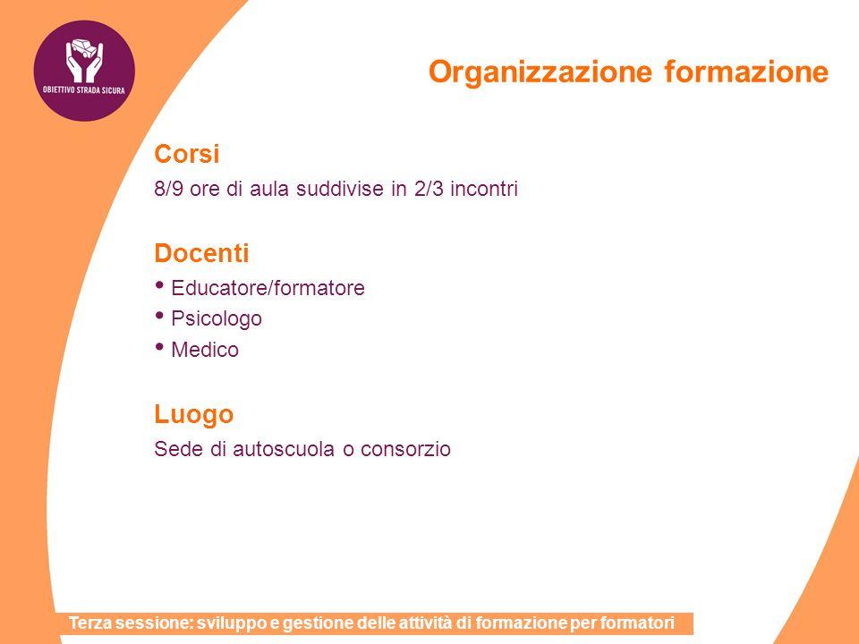 Organizzazione formazione