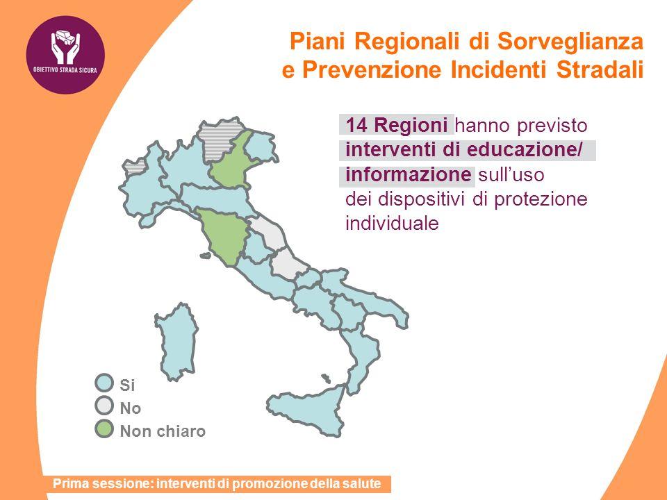 Piani Regionali di Sorveglianza e Prevenzione Incidenti Stradali