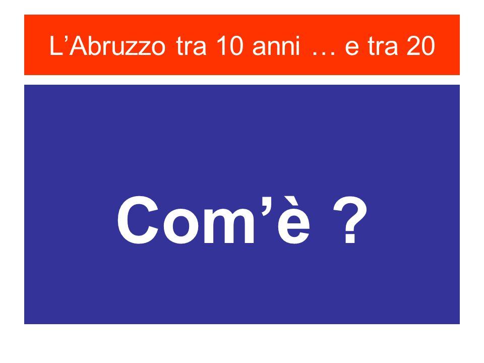 L'Abruzzo tra 10 anni … e tra 20
