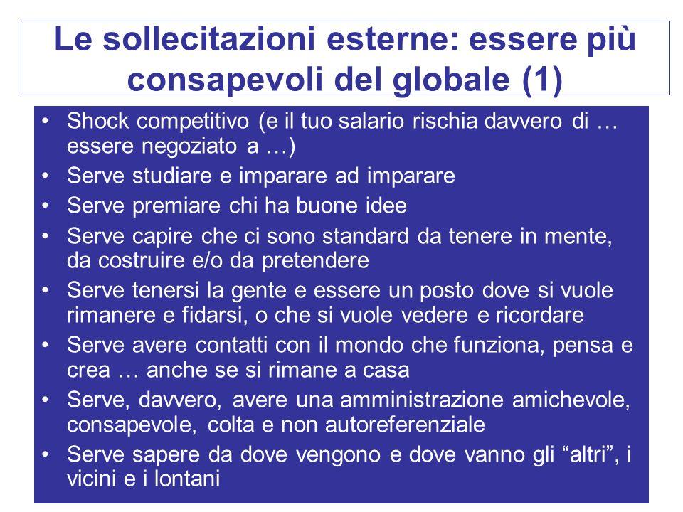 Le sollecitazioni esterne: essere più consapevoli del globale (1)