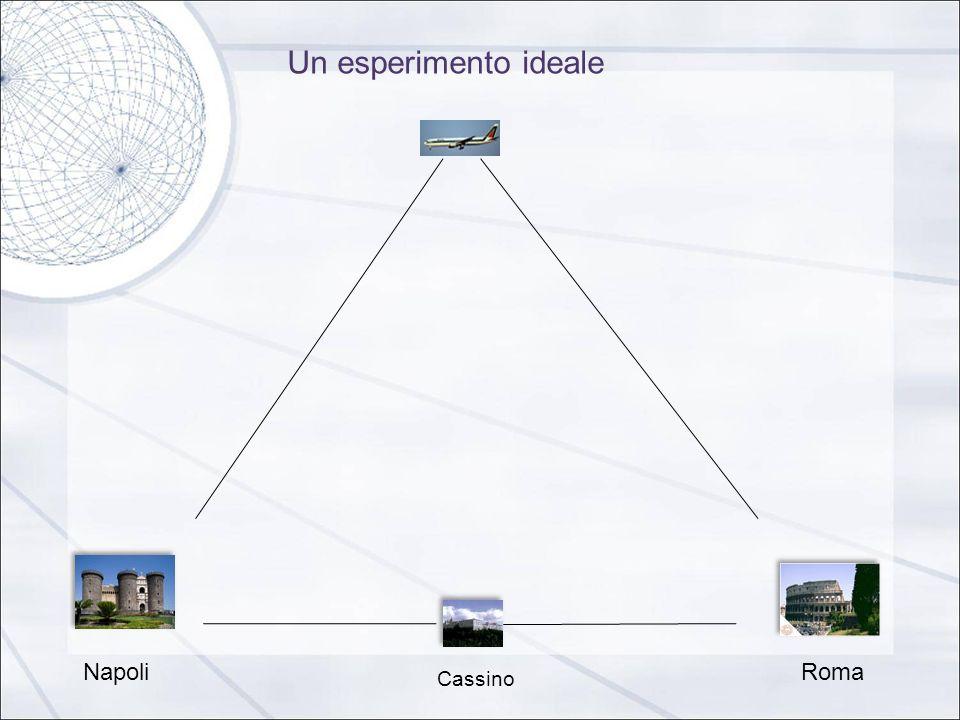 Un esperimento ideale Napoli Roma Cassino